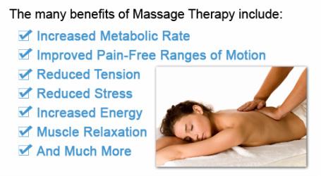 Massage? Chiropractor? Other?